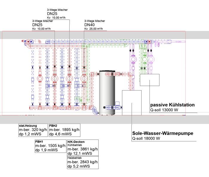 Zentrale Heizung/Kälte, mit Wärmepumpe und Puffer